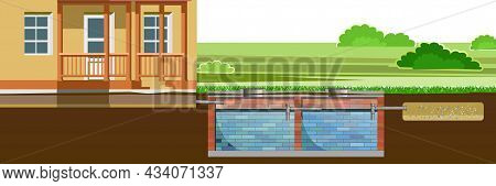 Drainage Of Waste Water From The House. Eco-protective Structure. Location On A Personal Plot. Dirty
