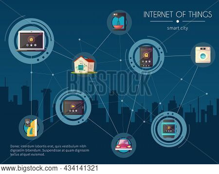 Internet Of Things Iot Automotive Smart City Network Retro Composition With Night Cityscape Backgrou