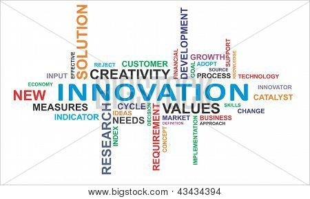 A word cloud of innovation related items poster