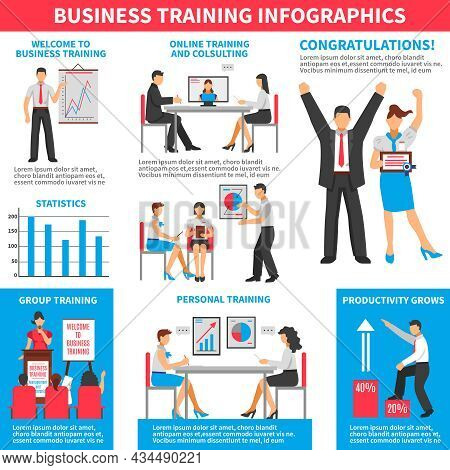 Business Training Infographics With Different Methods Of Employee Learning And Personnel Development