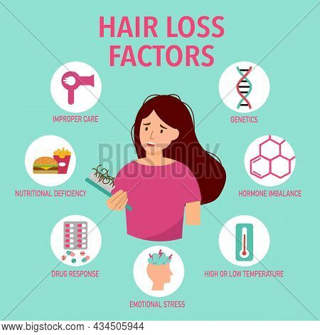 Hair Loss Factors Infographic Vector Illustration. Cause Of Hair Fall In Flat Design.