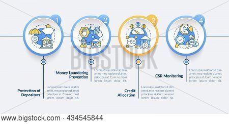 Bank Supervision Tasks Vector Infographic Template. Csr Analysis Presentation Outline Design Element