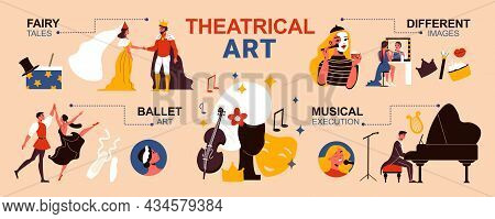 Flat Infographics With Theatre Actors Ballet Dancers Musicians Performing And Applying Makeup Vector
