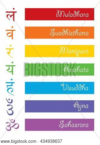 The Seven Bija Mantras With Chakras Set Sanskrit Colorful Letterig Isolated On White Background. Vec