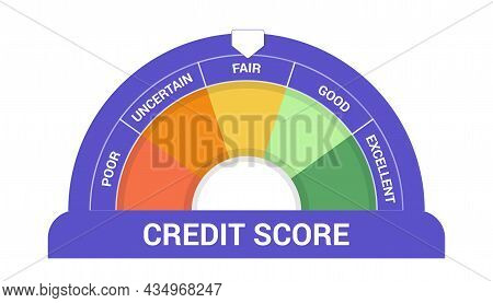 Credit Score Or Rating Concept In Flat Vector Illustration Scale Changing Credit Information From Po