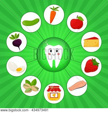 A Square Poster With White Teeth Surrounded By Food Products That Are Useful For Dental Health. Medi