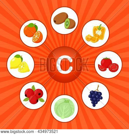 A Square Poster With Food Products Containing Vitamin C. Ascorbic Acid. Medicine, Diet, Healthy Eati