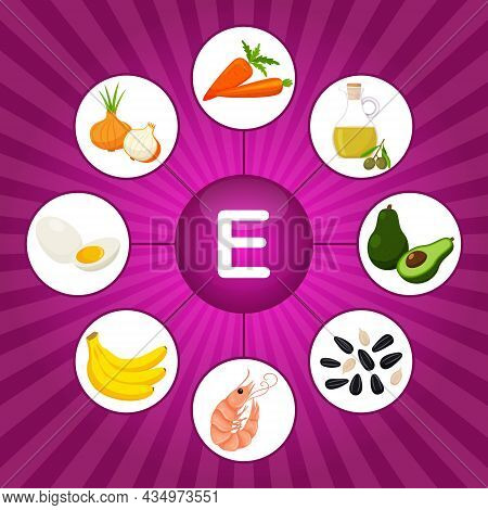 Square Poster With Food Products Containing Vitamin E. Tocopherol. Medicine, Diet, Healthy Eating, I