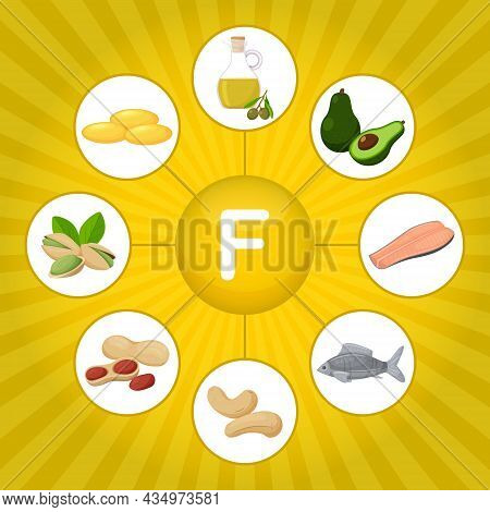 Square Poster With Food Products Containing Vitamin F. Linolenic And Arachidonic Acids. Medicine, Di