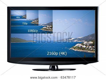 4K Television Display
