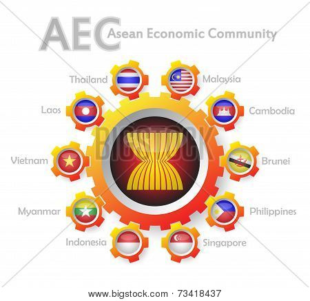 Illustration of AEC or asean economic community sign in white background. poster