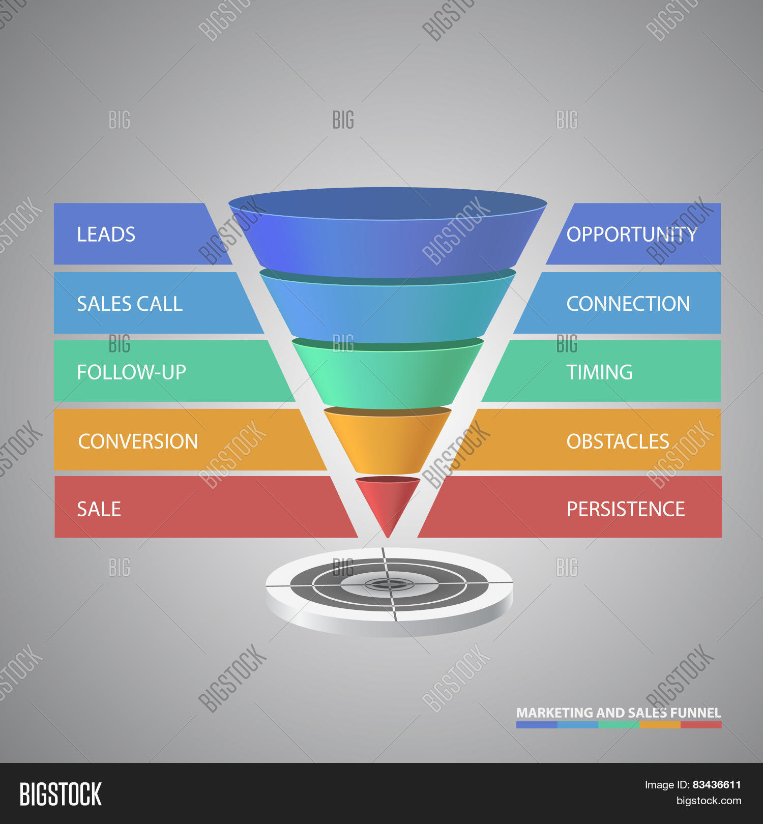 Sales Funnel Template Vector Photo Free Trial Bigstock
