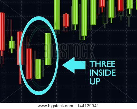3D Rendering Of Forex Candlestick Three Inside Up Pattern Over Dark