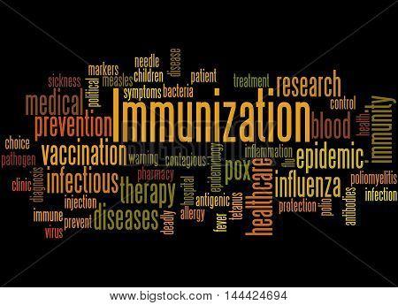 Immunization, Word Cloud Concept 5