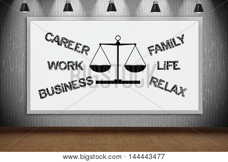 drawing choose between career and family on whiteboard