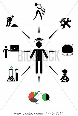 Career choice options and future: stick figure thinking of future education vector