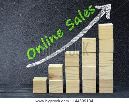Online Sales text on black board and block stairs