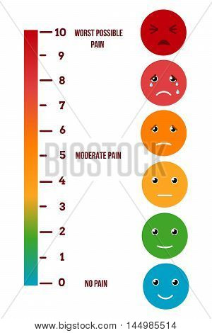 Pain rating scale. Visual pain vector chart. Measurement level illness illustration