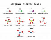 inorganic mineral acids molecules set isolated on white poster