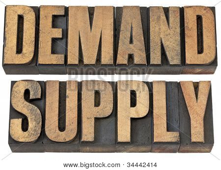 demand and supply words - isolated text in vintage letterpress wood type