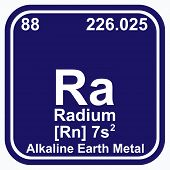 Radium Periodic Table of the Elements Vector illustration eps 10. poster
