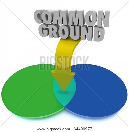 Common Ground Words Venn Diagram Shared Interests