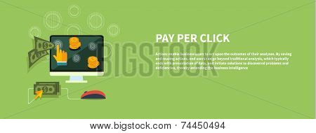 Pay per click internet advertising model when the ad is clicked. Modern flat design poster