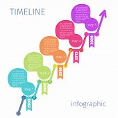 Timeline infographic with diagram and steps years ago in retro style on white background poster