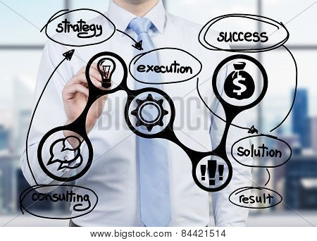 young businessman drawing consulting scheme, close up poster
