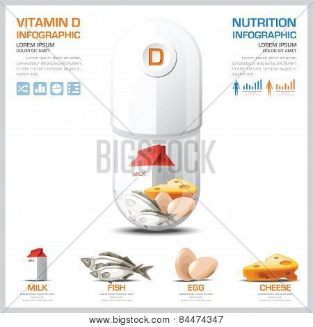 Vitamin D Chart Diagram Health And Medical Infographic Design Template poster