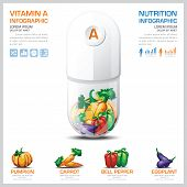 Vitamin A Chart Diagram Health And Medical Infographic Design Template poster