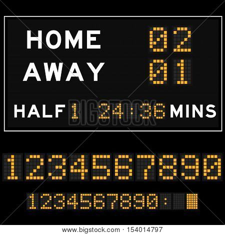 Score board with orange square digital led font background