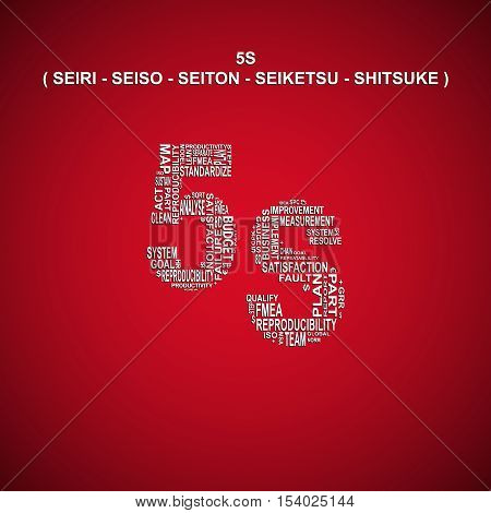 Five S diagonal typography background. Red background with main title 5S filled by other words related with total quality management method. Heading title in Japanese language (original words)