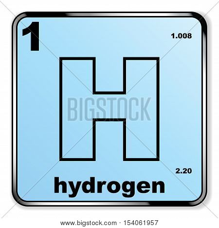 Hydrogen taken from the periodic table of elements over a white background