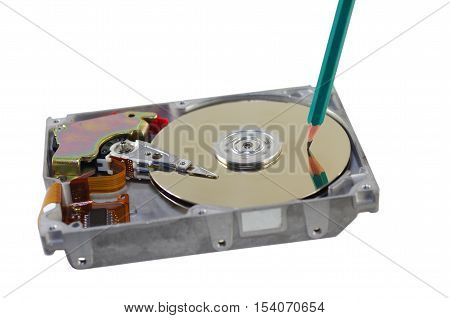 symbolic record of data on hard disc