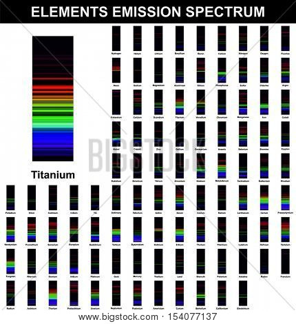 Vector - Chemical Elements Emission Spectrum - Each Element has Unique Spectra like Finger Print