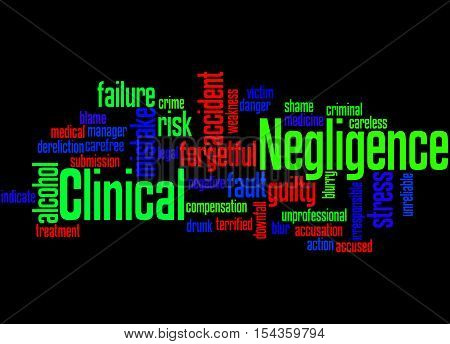 Clinical Negligence, Word Cloud Concept 2