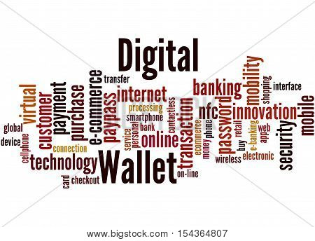 Digital Wallet, Word Cloud Concept 3