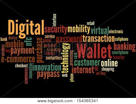 Digital Wallet, Word Cloud Concept 6
