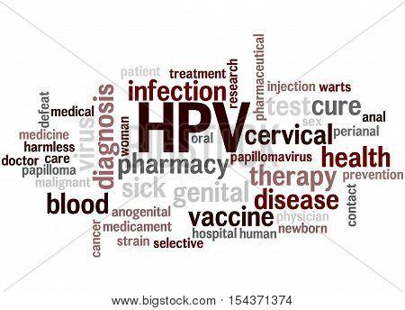 Hpv - Humani Papilloma Virus, Word Cloud Concept