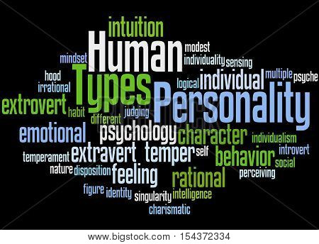 Human Personality Types, Word Cloud Concept 2