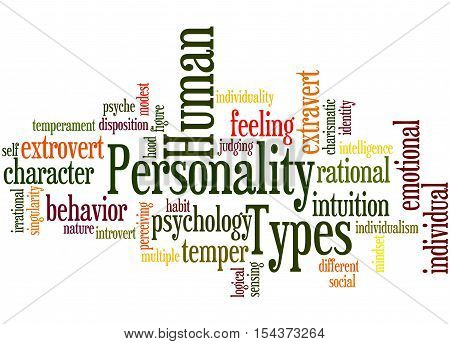 Human Personality Types, Word Cloud Concept 3