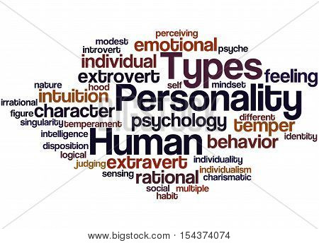 Human Personality Types, Word Cloud Concept 8