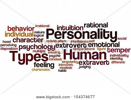 Human Personality Types, Word Cloud Concept 9