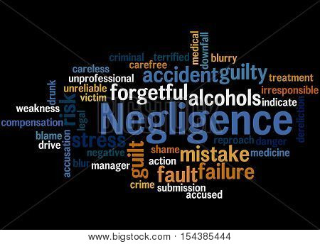 Negligence, Word Cloud Concept 7