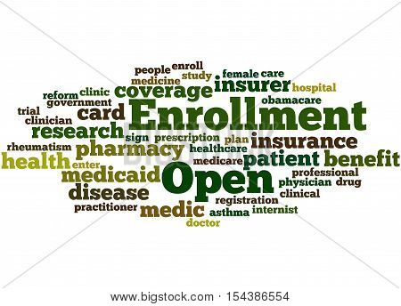 Open Enrollment, Word Cloud Concept