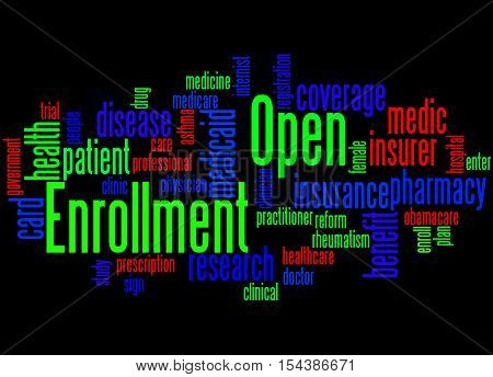 Open Enrollment, Word Cloud Concept 3
