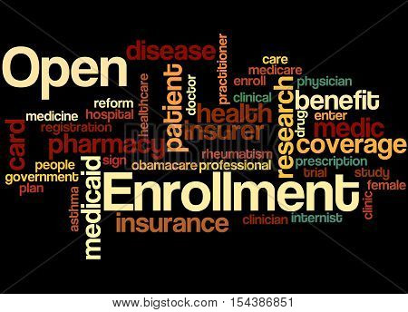 Open Enrollment, Word Cloud Concept 6