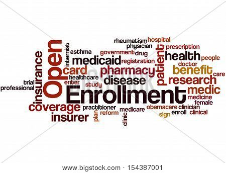 Open Enrollment, Word Cloud Concept 9