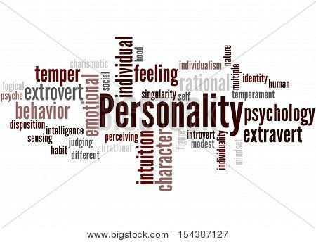 Personality, Word Cloud Concept 2